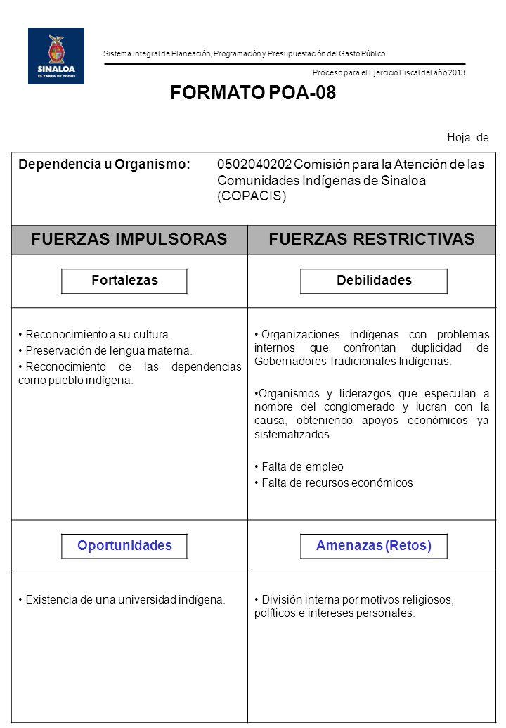 Sistema Integral de Planeación, Programación y Presupuestación del Gasto Público Proceso para el Ejercicio Fiscal del año 2013 FORMATO POA-08 Hoja de Dependencia u Organismo:0502040202 Comisión para la Atención de las Comunidades Indígenas de Sinaloa (COPACIS) FUERZAS IMPULSORASFUERZAS RESTRICTIVAS FortalezasDebilidades Reconocimiento a su cultura.