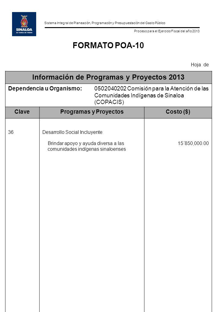 Sistema Integral de Planeación, Programación y Presupuestación del Gasto Público Proceso para el Ejercicio Fiscal del año 2013 FORMATO POA-10 Hoja de Información de Programas y Proyectos 2013 Dependencia u Organismo:0502040202 Comisión para la Atención de las Comunidades Indígenas de Sinaloa (COPACIS) ClaveProgramas y ProyectosCosto ($) 36Desarrollo Social Incluyente Brindar apoyo y ayuda diversa a las comunidades indígenas sinaloenses 15´850,000.00