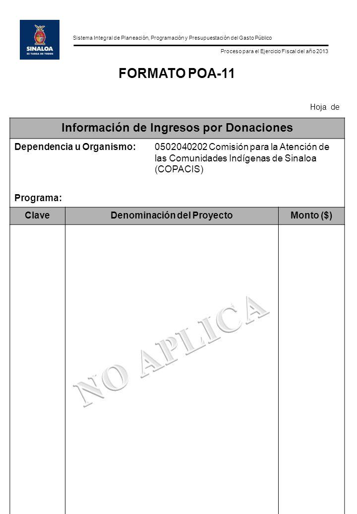 Sistema Integral de Planeación, Programación y Presupuestación del Gasto Público Proceso para el Ejercicio Fiscal del año 2013 FORMATO POA-11 Hoja de Información de Ingresos por Donaciones Dependencia u Organismo:0502040202 Comisión para la Atención de las Comunidades Indígenas de Sinaloa (COPACIS) Programa: ClaveDenominación del ProyectoMonto ($) Total