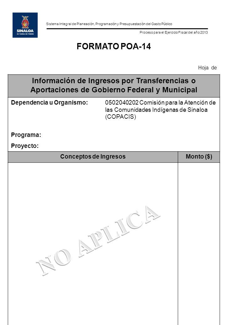Sistema Integral de Planeación, Programación y Presupuestación del Gasto Público Proceso para el Ejercicio Fiscal del año 2013 FORMATO POA-14 Hoja de Información de Ingresos por Transferencias o Aportaciones de Gobierno Federal y Municipal Dependencia u Organismo:0502040202 Comisión para la Atención de las Comunidades Indígenas de Sinaloa (COPACIS) Programa: Proyecto: Conceptos de IngresosMonto ($) Suma Total