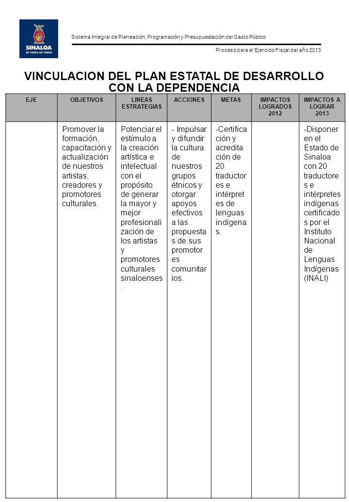 Sistema Integral de Planeación, Programación y Presupuestación del Gasto Público Proceso para el Ejercicio Fiscal del año 2013 FORMATO POA-05 Hoja de Dependencia u Organismo:0502040202 Comisión para la Atención de las Comunidades Indígenas de Sinaloa (COPACIS) ACCIONES PROPUESTAS 2013 PARA AVANZAR EN NUESTRAS ASPIRACIONES COMO DEPENDENCIA Promover la organización y participación en la definición y solución de sus problemas..