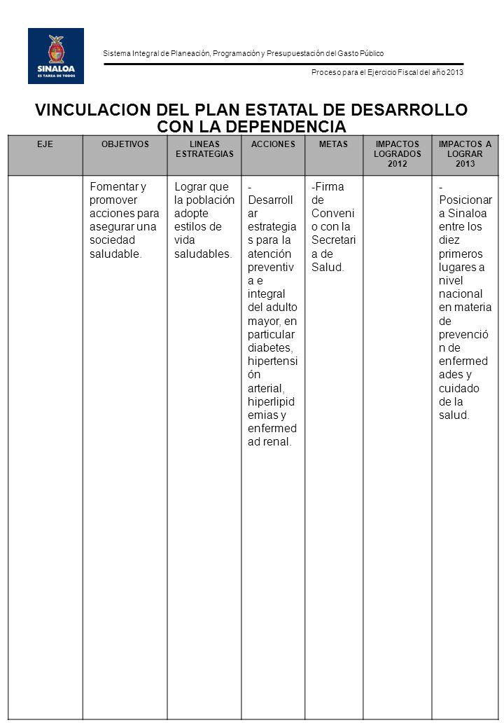 Sistema Integral de Planeación, Programación y Presupuestación del Gasto Público Proceso para el Ejercicio Fiscal del año 2013 FORMATO POA-07 Hoja de Dependencia u Organismo:0502040202 Comisión para la Atención de las Comunidades Indígenas de Sinaloa (COPACIS) METAS EN CUÁNTO NOS PROPONEMOS AVANZAR EN EL DESEMPEÑO DE LA DEPENDENCIA EN 2013 Nos proponemos avanzar en el desempeño de la dependencia en cuanto a las acciones y actividades planteadas en un 80%.