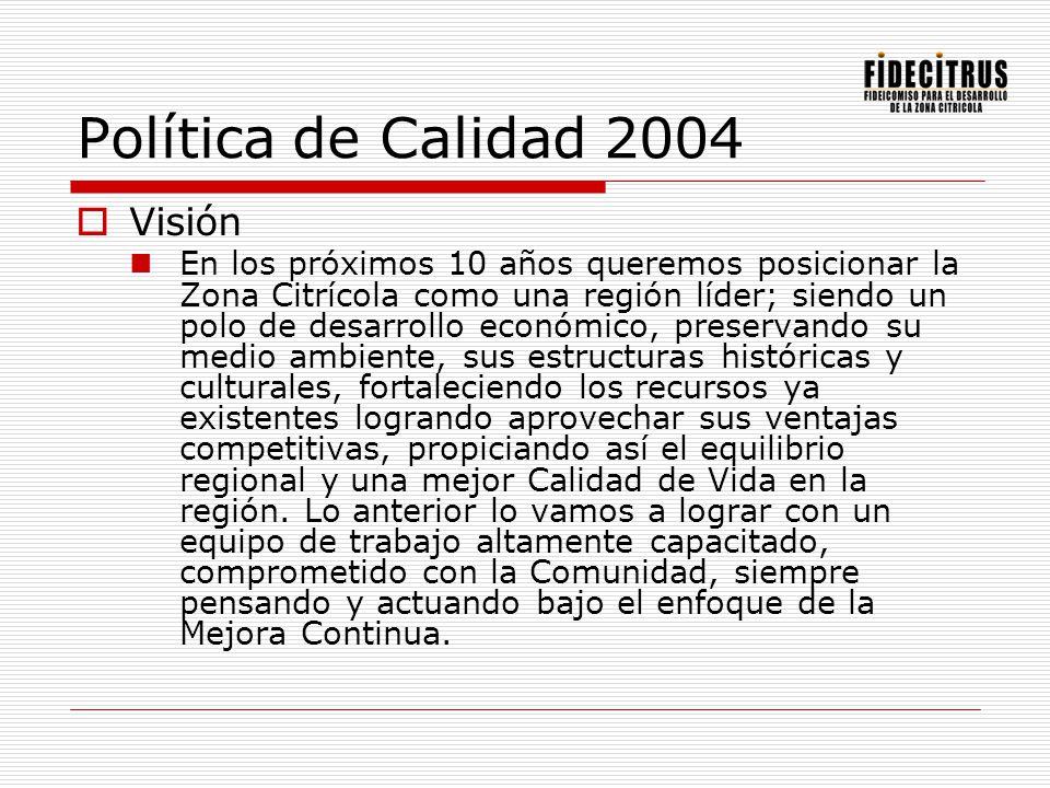 Política de Calidad 2004 Visión En los próximos 10 años queremos posicionar la Zona Citrícola como una región líder; siendo un polo de desarrollo econ