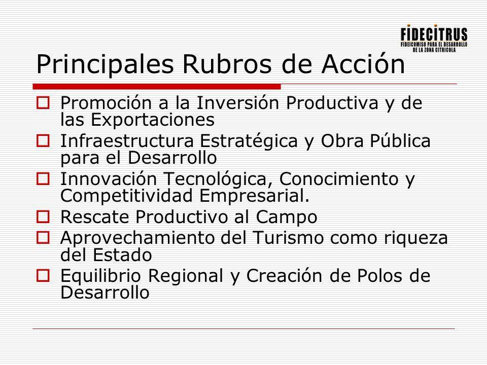 Principales Rubros de Acción Promoción a la Inversión Productiva y de las Exportaciones Infraestructura Estratégica y Obra Pública para el Desarrollo