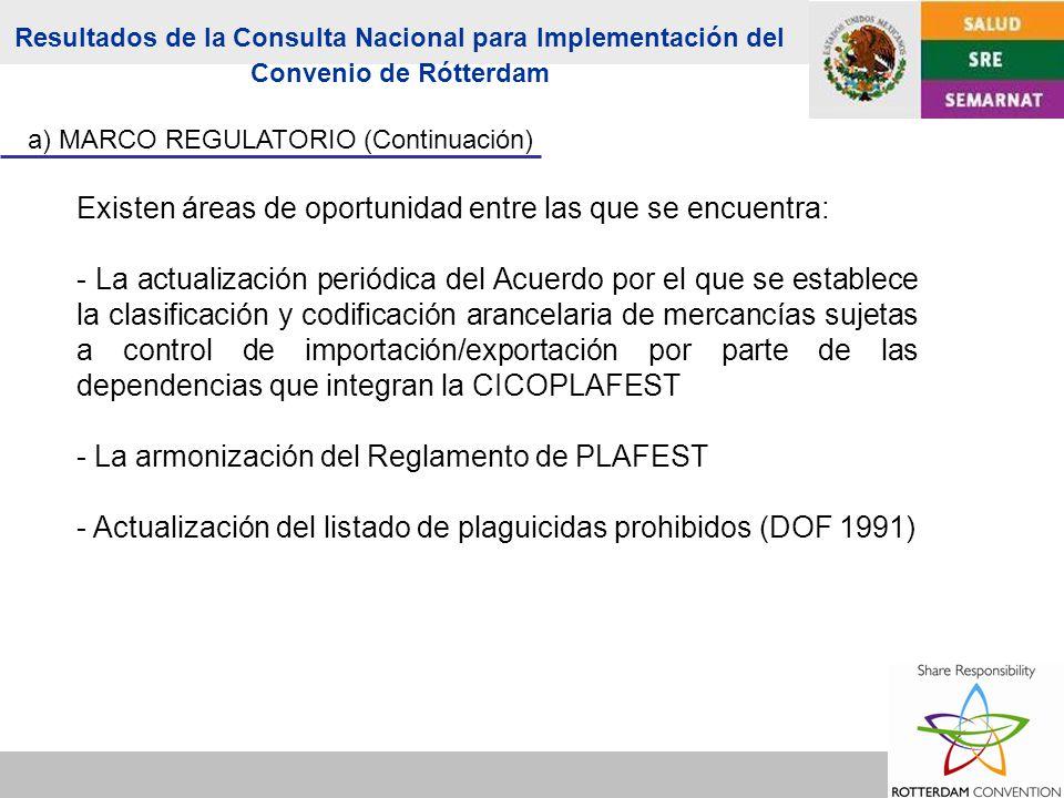 Existen áreas de oportunidad entre las que se encuentra: - La actualización periódica del Acuerdo por el que se establece la clasificación y codificación arancelaria de mercancías sujetas a control de importación/exportación por parte de las dependencias que integran la CICOPLAFEST - La armonización del Reglamento de PLAFEST - Actualización del listado de plaguicidas prohibidos (DOF 1991) a) MARCO REGULATORIO (Continuación) Resultados de la Consulta Nacional para Implementación del Convenio de Rótterdam