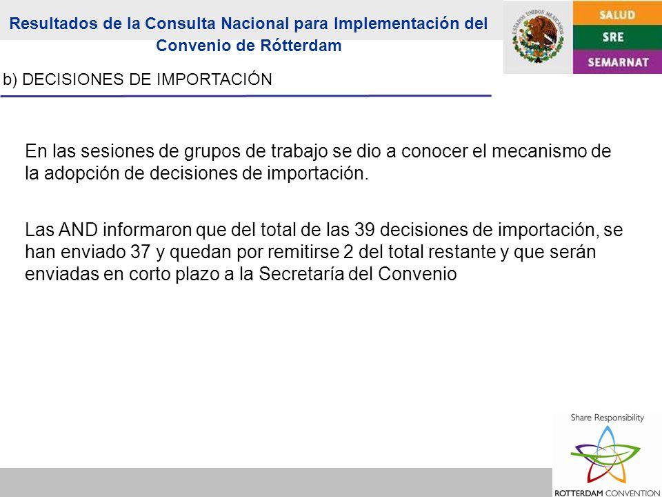 b) DECISIONES DE IMPORTACIÓN En las sesiones de grupos de trabajo se dio a conocer el mecanismo de la adopción de decisiones de importación.