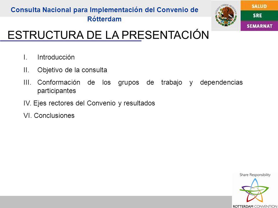 I.Introducción II.Objetivo de la consulta III.Conformación de los grupos de trabajo y dependencias participantes IV.