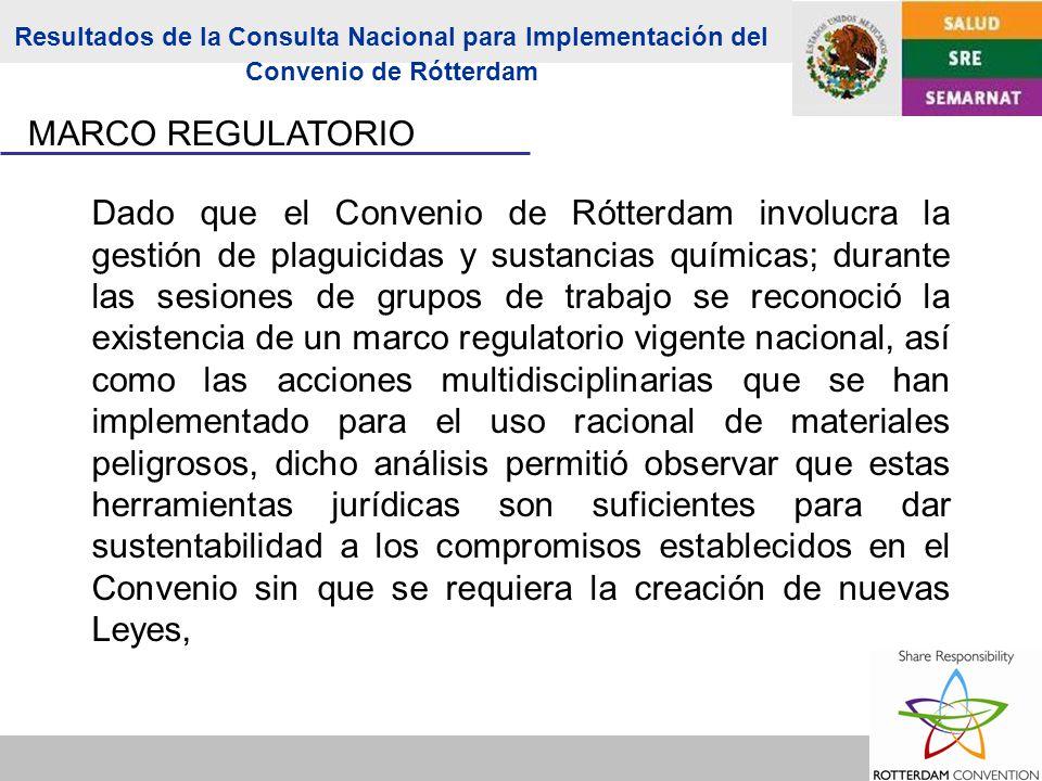 Dado que el Convenio de Rótterdam involucra la gestión de plaguicidas y sustancias químicas; durante las sesiones de grupos de trabajo se reconoció la existencia de un marco regulatorio vigente nacional, así como las acciones multidisciplinarias que se han implementado para el uso racional de materiales peligrosos, dicho análisis permitió observar que estas herramientas jurídicas son suficientes para dar sustentabilidad a los compromisos establecidos en el Convenio sin que se requiera la creación de nuevas Leyes, MARCO REGULATORIO Resultados de la Consulta Nacional para Implementación del Convenio de Rótterdam