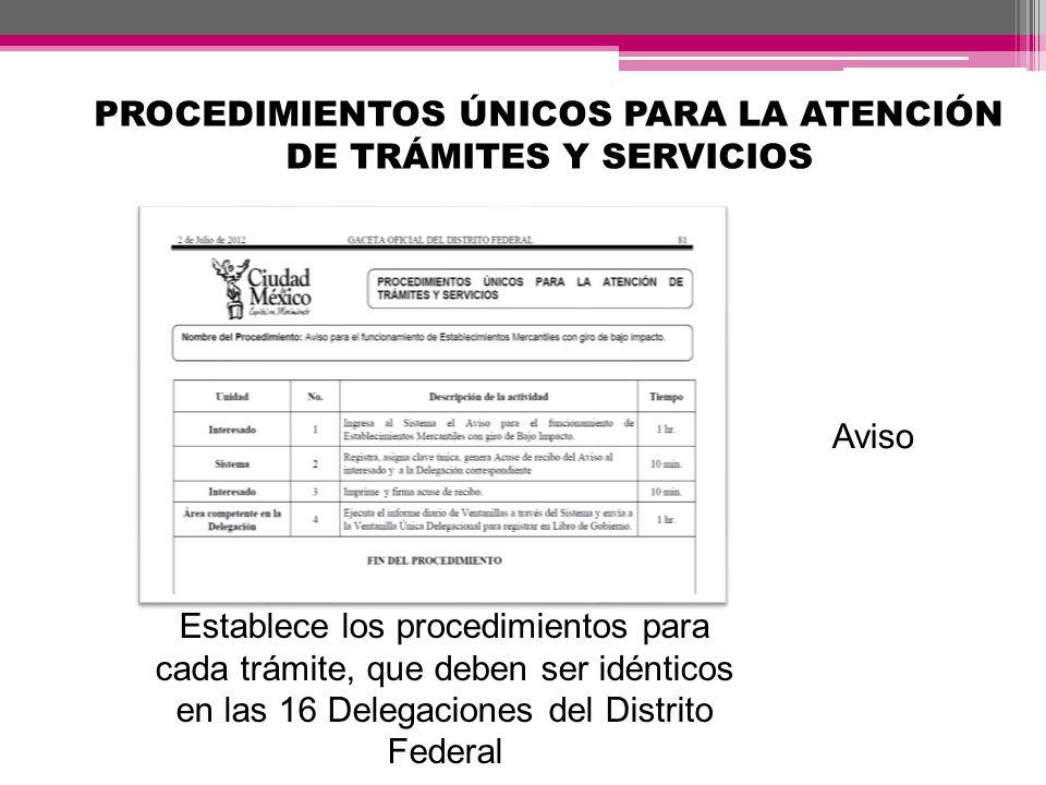 PROCEDIMIENTOS ÚNICOS PARA LA ATENCIÓN DE TRÁMITES Y SERVICIOS Establece los procedimientos para cada trámite, que deben ser idénticos en las 16 Deleg