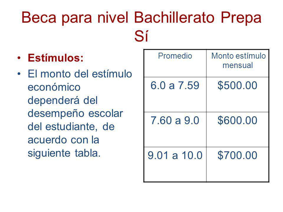 Beca para nivel Bachillerato Prepa Sí Estímulos: El monto del estímulo económico dependerá del desempeño escolar del estudiante, de acuerdo con la sig