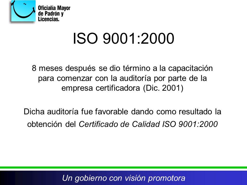 ISO 9001:2000 8 meses después se dio término a la capacitación para comenzar con la auditoría por parte de la empresa certificadora (Dic. 2001) Dicha