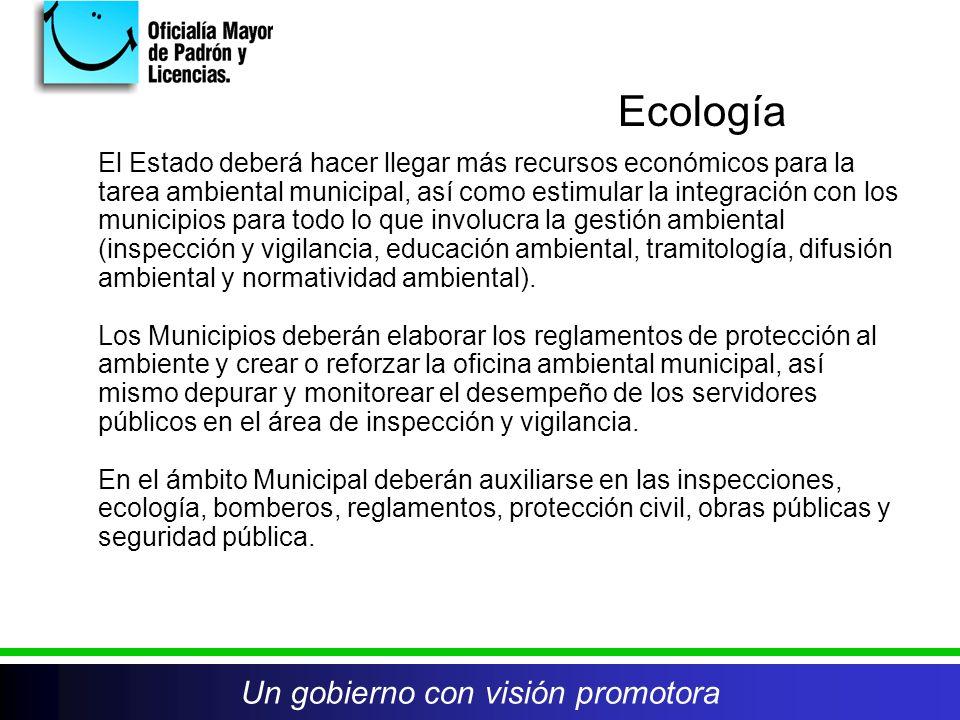 Un gobierno con visión promotora El Estado deberá hacer llegar más recursos económicos para la tarea ambiental municipal, así como estimular la integración con los municipios para todo lo que involucra la gestión ambiental (inspección y vigilancia, educación ambiental, tramitología, difusión ambiental y normatividad ambiental).