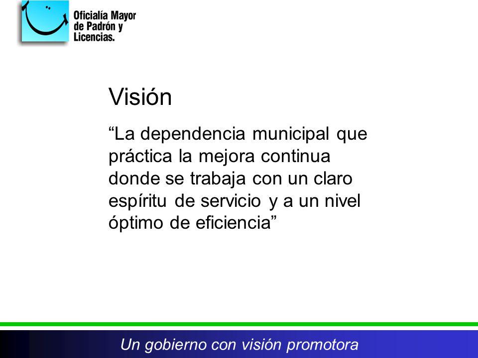 Visión La dependencia municipal que práctica la mejora continua donde se trabaja con un claro espíritu de servicio y a un nivel óptimo de eficiencia Un gobierno con visión promotora