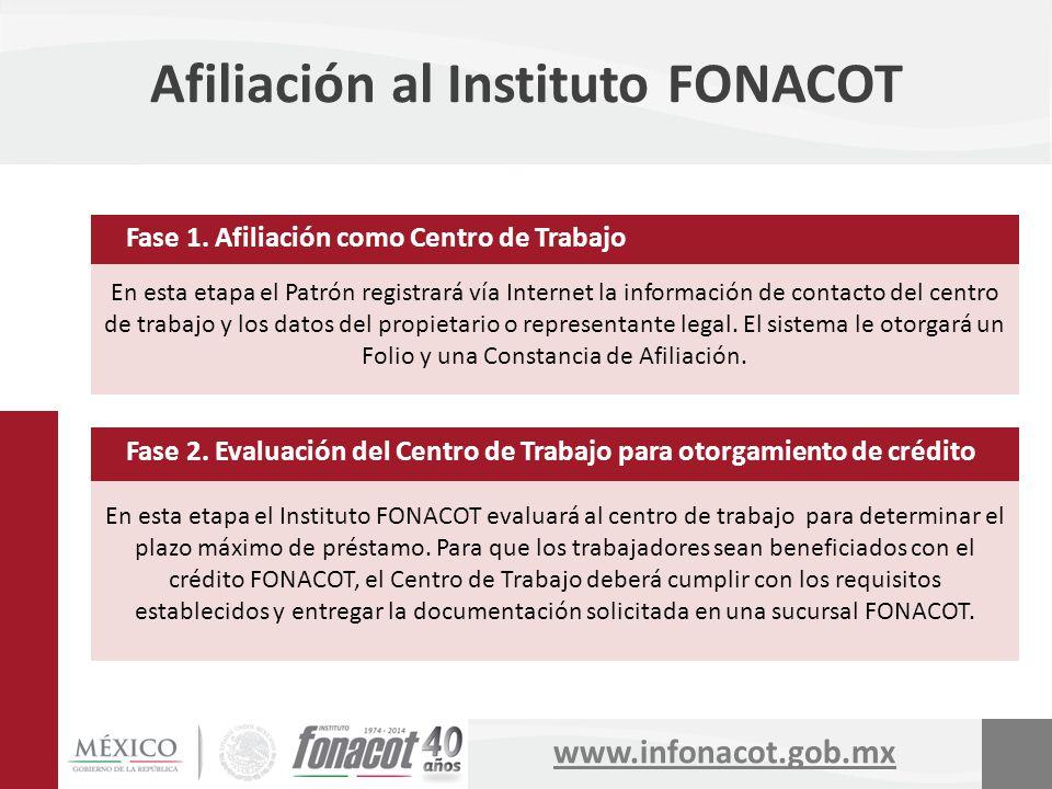 www.infonacot.gob.mx En esta etapa el Instituto FONACOT evaluará al centro de trabajo para determinar el plazo máximo de préstamo. Para que los trabaj