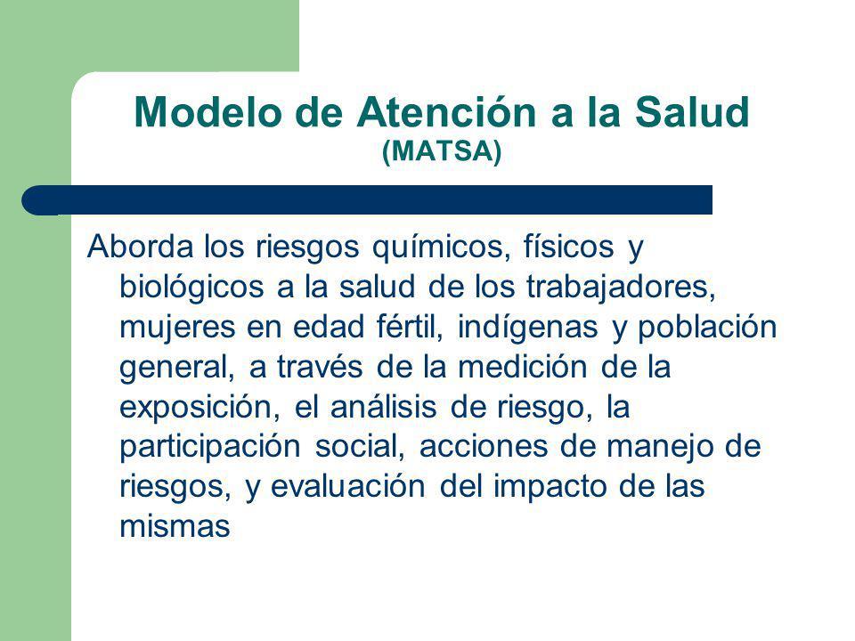 Modelo de Atención a la Salud (MATSA) Aborda los riesgos químicos, físicos y biológicos a la salud de los trabajadores, mujeres en edad fértil, indígenas y población general, a través de la medición de la exposición, el análisis de riesgo, la participación social, acciones de manejo de riesgos, y evaluación del impacto de las mismas