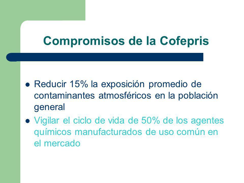 Compromisos de la Cofepris Reducir 15% la exposición promedio de contaminantes atmosféricos en la población general Vigilar el ciclo de vida de 50% de los agentes químicos manufacturados de uso común en el mercado