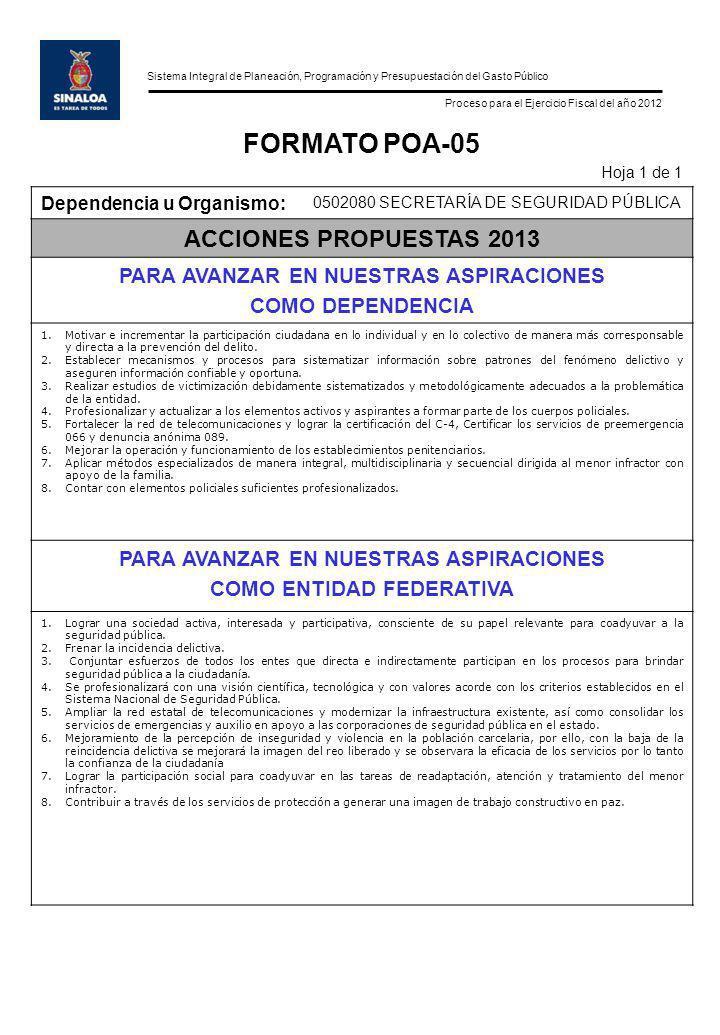 Sistema Integral de Planeación, Programación y Presupuestación del Gasto Público Proceso para el Ejercicio Fiscal del año 2012 FORMATO POA-05 Hoja 1 de 1 Dependencia u Organismo: 0502080 SECRETARÍA DE SEGURIDAD PÚBLICA ACCIONES PROPUESTAS 2013 PARA AVANZAR EN NUESTRAS ASPIRACIONES COMO DEPENDENCIA 1.Motivar e incrementar la participación ciudadana en lo individual y en lo colectivo de manera más corresponsable y directa a la prevención del delito.