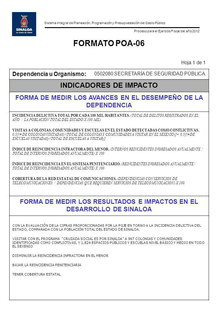 Sistema Integral de Planeación, Programación y Presupuestación del Gasto Público Proceso para el Ejercicio Fiscal del año 2012 FORMATO POA-06 Hoja 1 de 1 Dependencia u Organismo: 0502080 SECRETARÍA DE SEGURIDAD PÚBLICA INDICADORES DE IMPACTO FORMA DE MEDIR LOS AVANCES EN EL DESEMPEÑO DE LA DEPENDENCIA INCIDENCIA DELICTIVA TOTAL POR CADA 100 MIL HABITANTES.