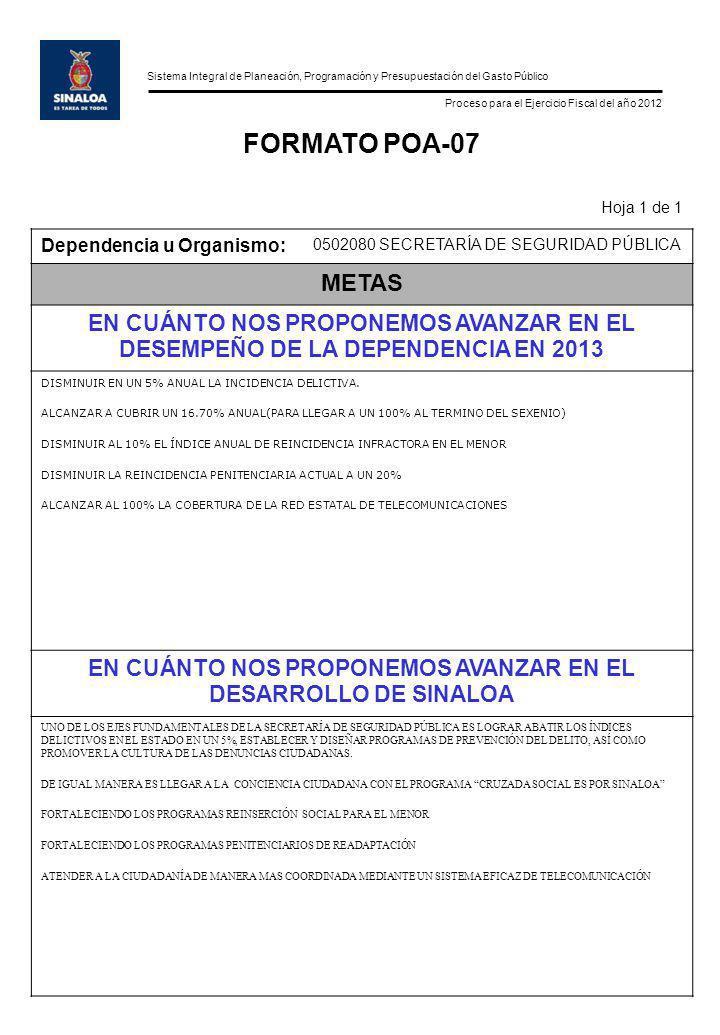 Sistema Integral de Planeación, Programación y Presupuestación del Gasto Público Proceso para el Ejercicio Fiscal del año 2012 FORMATO POA-07 Hoja 1 de 1 Dependencia u Organismo: 0502080 SECRETARÍA DE SEGURIDAD PÚBLICA METAS EN CUÁNTO NOS PROPONEMOS AVANZAR EN EL DESEMPEÑO DE LA DEPENDENCIA EN 2013 DISMINUIR EN UN 5% ANUAL LA INCIDENCIA DELICTIVA.