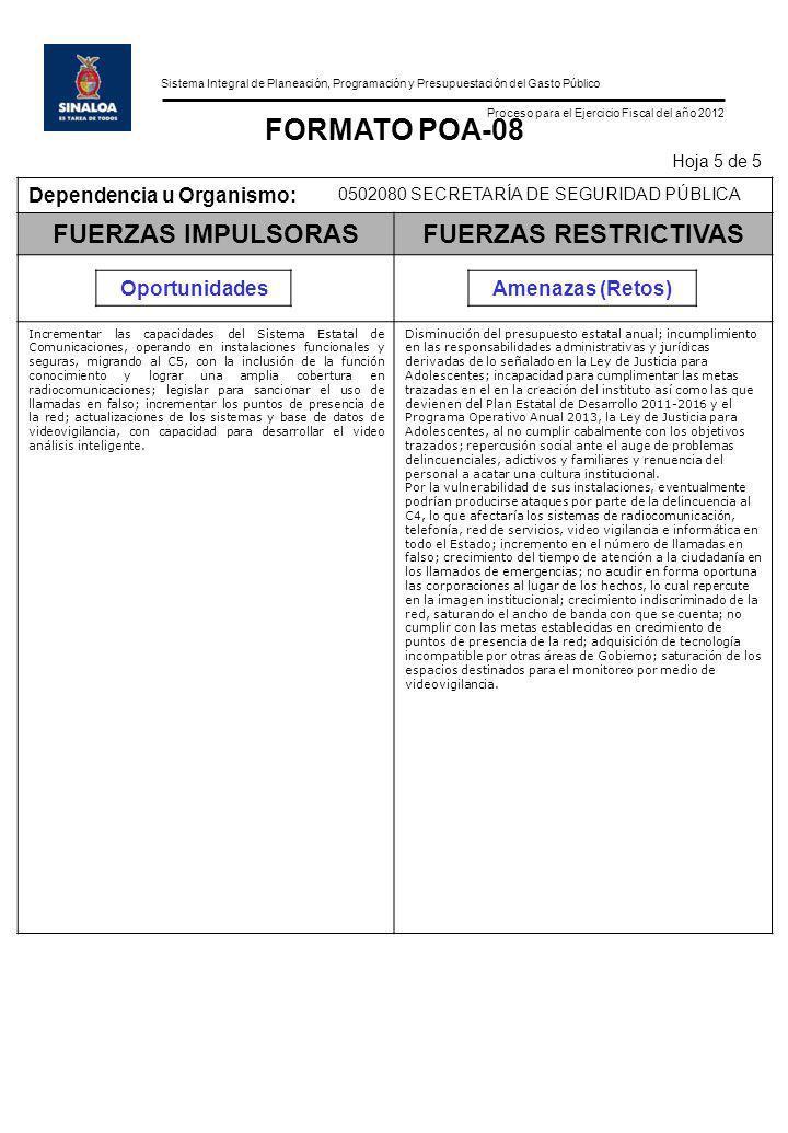 Sistema Integral de Planeación, Programación y Presupuestación del Gasto Público Proceso para el Ejercicio Fiscal del año 2012 FORMATO POA-08 Hoja 5 de 5 Dependencia u Organismo: 0502080 SECRETARÍA DE SEGURIDAD PÚBLICA FUERZAS IMPULSORASFUERZAS RESTRICTIVAS OportunidadesAmenazas (Retos) Incrementar las capacidades del Sistema Estatal de Comunicaciones, operando en instalaciones funcionales y seguras, migrando al C5, con la inclusión de la función conocimiento y lograr una amplia cobertura en radiocomunicaciones; legislar para sancionar el uso de llamadas en falso; incrementar los puntos de presencia de la red; actualizaciones de los sistemas y base de datos de videovigilancia, con capacidad para desarrollar el video análisis inteligente.