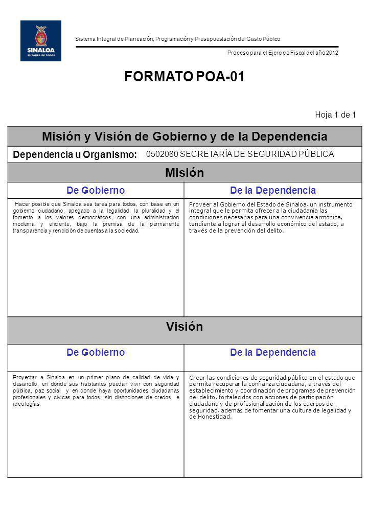 Sistema Integral de Planeación, Programación y Presupuestación del Gasto Público Proceso para el Ejercicio Fiscal del año 2012 FORMATO POA-10 Hoja 2 de 2 Información de Programas y Proyectos 2013 Dependencia u Organismo: 0502080 SECRETARÍA DE SEGURIDAD PÚBLICA ClaveProgramas y ProyectosCosto ($) 07SEGURIDAD PÚBLICA 05020801090701 COORDINACIÓN CON INSTANCIAS FEDERALES, ESTATALES Y MUNICIPALES $ 388,991.72 05020801090702 ANUENCIAS A EMPRESAS DE SEGURIDAD PRIVADA $ 608,340.10 05020801090703 TALLER DE MANTENIMIENTO DE ARMAS DE FUEGO $ 100,000.00 05020801090704 ADQUISICIÓN DE ARMAS DE FUEGO $ 52,400,000.00 05020801090705 COMPRAS DE MUNICIONES $ 10,150,000.00 05020801090706 EQUIPO DE ENROLAMIENTO DEL MODULO DE CREDENCIALIZACION $ 441,328.20 05020801090707 EDIFICAR UN STAND DE TIRO $ 500,000.00 05020801090708 INSTALACION DE CIRCUITO CERRADO DE VIDEO- VIGILANCIA EN EL AREA DEL POLVORIN Y DEL DEPOSITO DE ARMAS $ 75,000.00 05020801100701 PROGRAMA ESTATAL DE PREVENCION SOCIAL CON PARTICIPACION CIUDADANA ES POR SINALOA $ 378,196.46 05020801100702 CAMBIAME LA ESCUELA $ 4,000,000.00 05020801110701 COORDINACIÓN DE LOS RECURSOS ADMINISTRATIVOS $ 844,500.92 05020801110702 MODERNIZACIÓN DE PROCESOS ADMINISTRATIVOS $ 3,360,000.00 05020801100703 REGULARIZACION DE PLAZAS $ 1,081,220.00 09 READAPTACIÓN SOCIAL Y MENOR INFRACTOR 05020801070901 COORDINACIÓN Y OPERACIÓN DEL SISTEMA DE READAPTACIÓN SOCIAL EN EL ESTADO $ 388,901.27 05020801070902 EQUIPAMIENTO TECNOLÓGICO Y AUTOMOTRIZ DE LA DIRECCIÓN DE PREVENCIÓN Y READAPTACIÓN SOCIAL $ 565,000.00 05020802020901OPERACIÓN BÁSICA DEL SISTEMA PENITENCIARIO $ 5,937,782.75 05020802020902INCREMENTO PRESUPUESTAL $ 1,386,346.92 05020802030901OPERACIÓN BÁSICA DEL SISTEMA PENITENCIARIO $ 3,377,366.45 05020802030902 EQUIPAMIENTO OPERATIVO DEL SISTEMA PENITENCIARIO $ 8,597,200.00 05020802030903 AMPLIACIÓN DE LA INFRAESTRUCTURA PENITENCIARIA Y SU EQUIPAMIENTO $ 7,050,000.00 05020802040901OPERACIÓN BÁSICA DEL SISTEMA PENITENCIARIO $ 3,177,889.20 05020802040