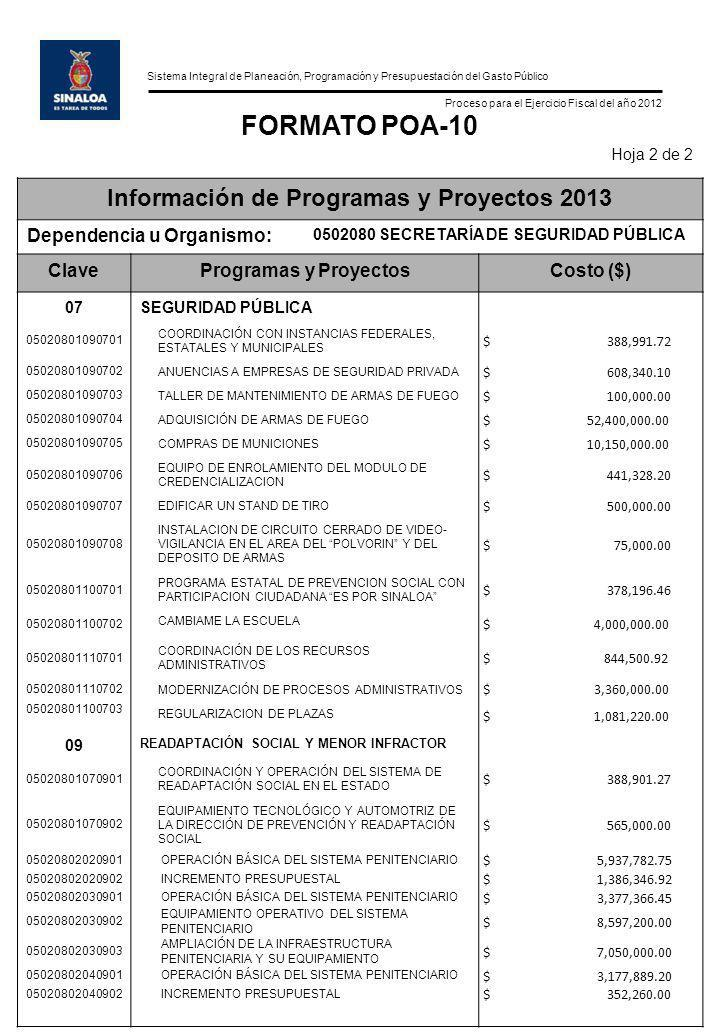 Sistema Integral de Planeación, Programación y Presupuestación del Gasto Público Proceso para el Ejercicio Fiscal del año 2012 FORMATO POA-10 Hoja 2 d