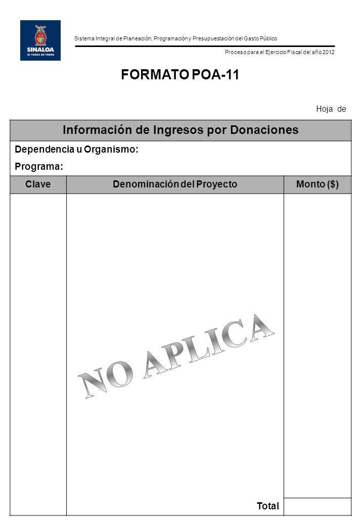 Sistema Integral de Planeación, Programación y Presupuestación del Gasto Público Proceso para el Ejercicio Fiscal del año 2012 FORMATO POA-11 Hoja de