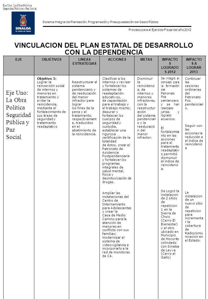 Sistema Integral de Planeación, Programación y Presupuestación del Gasto Público Proceso para el Ejercicio Fiscal del año 2012 EJEOBJETIVOSLINEAS ESTRATEGIAS ACCIONESMETASIMPACTOS LOGRADOS 2012 IMPACTOS A LOGRAR 2013 Eje Uno: La Obra Política Seguridad Pública y Paz Social Objetivo 4: Optimizar los servicios del Sistema Estatal de Comunicaciones, migrando al modelo C5, con la inclusión de la función Conocimiento para sumar el análisis, seguimiento, clasificación y georreferenciación de toda la información criminógena, así como del Servicio de Emergencias 066.