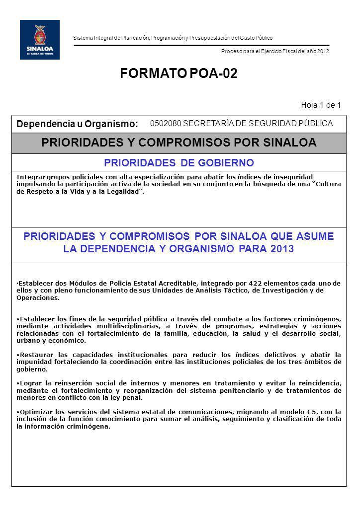 Sistema Integral de Planeación, Programación y Presupuestación del Gasto Público Proceso para el Ejercicio Fiscal del año 2012 FORMATO POA-09 Hoja 1 de 3 Estructura Programática de Dependencia 2013 Dependencia u Organismo: 0502080 SECRETARÍA DE SEGURIDAD PÚBLICA Función: 17 ASUNTOS DE ORDEN PUBLICO Y DE SEGURIDAD INTERIOR Subfunción:171 POLICÍA Clave del Programa Denominación del Programa Clave del Proyecto Denominación del Proyecto 07SEGURIDAD PÚBLICA 05020801010701 CONDUCCIÓN DE LA POLÍTICA DE PREVENCIÓN Y COMBATE AL DELITO, ASÍ COMO DE READAPTACIÓN SOCIAL 05020801020701 INTEGRACIÓN DE LA POLICÍA ESTATAL ACREDITABLE 05020801020702COORDINACIÓN INTERMUNICIPAL 05020801040701SERVICIOS DE PROTECCIÓN 05020801040702 ESPECIALIZACIÓN EN PROTECCIÓN DE PERSONAS PARA PERSONAL OPERATIVO 05020801040703 TRAMITACIÓN DE LA LICENCIA PARTICULAR COLECTIVA PARA LA DIRECCIÓN DE SERVICIOS DE PROTECCIÓN 05020801050701 DISUASIÓN Y PREVENCIÓN DEL DELITO 05020801050702 APOYO OPERATIVOS CONJUNTOS EN SINALOA 05020801050703 GRUPOS OPERATIVOS DE REACCIÓN E INVESTIGACIÓN PARA DELITOS DE ALTO IMPACTO, ZONA NORTE, ZONA CENTRO Y ZONA SUR DEL ESTADO 05020801050704 CONSTRUCCIÓN DEL CUARTEL DE LA POLICIA ESTATAL PREVENTIVA 05020801050705 FORTALECIMIENTO DE LA POLICIA ESTATAL PREVENTIVA 05020801060701 CONSOLIDACIÓN DE SERVICIOS ESTRATÉGICOS DE VOZ, DATOS Y VIDEO PARA LA SEGURIDAD PÚBLICA