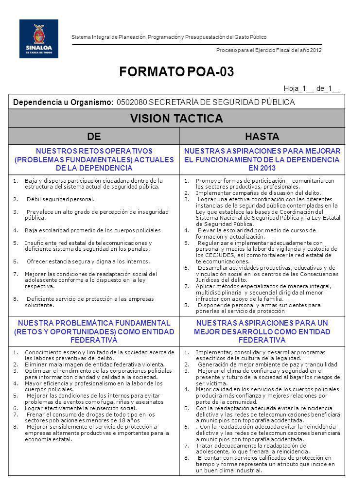 Sistema Integral de Planeación, Programación y Presupuestación del Gasto Público Proceso para el Ejercicio Fiscal del año 2012 FORMATO POA-04 Hoja 1 de 1 Dependencia u Organismo: 0502080 SECRETARÍA DE SEGURIDAD PÚBLICA RESULTADOS PARA AVANZAR EN NUESTRAS ASPIRACIONES COMO DEPENDENCIA 1.-Conjuntar esfuerzos; financieros, técnicos y profesionales de alto nivel de especialización, para la creación de un área orgánica responsable de lectura y seguimiento de la opinión pública en el tema de la seguridad en Municipios y Estado.