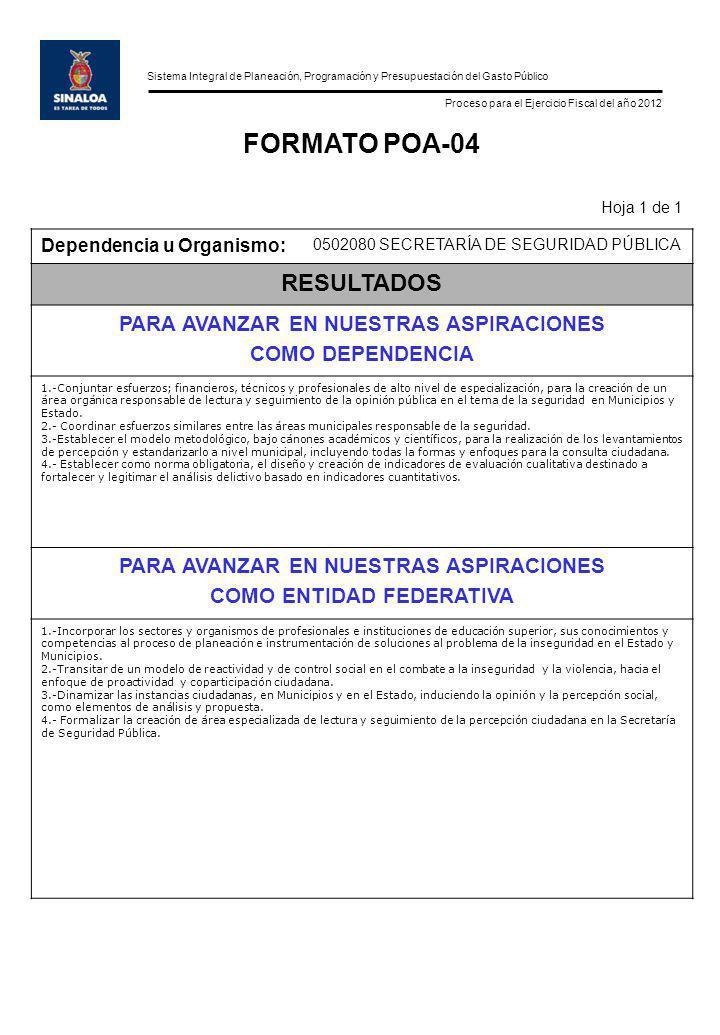 Sistema Integral de Planeación, Programación y Presupuestación del Gasto Público Proceso para el Ejercicio Fiscal del año 2012 FORMATO POA-09 Hoja 2 de 3 Estructura Programática de Dependencia 2013 Dependencia u Organismo: 0502080 SECRETARÍA DE SEGURIDAD PÚBLICA Función: 17 ASUNTOS DE ORDEN PUBLICO Y DE SEGURIDAD INTERIOR Subfunción:171 POLICÍA Clave del Programa Denominación del Programa Clave del Proyecto Denominación del Proyecto 07SEGURIDAD PÚBLICA 05020801100701 PROGRAMA ESTATAL DE PREVENCIÓN SOCIAL CON PARTICIPACIÓN CIUDADANA ES POR SINALOA 05020801100702CAMBIAME LA ESCUELA 05020801110701 COORDINACIÓN DE LOS RECURSOS ADMINISTRATIVOS 05020801110702 MODERNIZACIÓN DE PROCESOS ADMINISTRATIVOS 05020801110703REGULARIZACIÓN DE PLAZAS