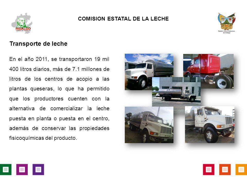 Transporte de leche En el año 2011, se transportaron 19 mil 400 litros diarios, más de 7.1 millones de litros de los centros de acopio a las plantas q