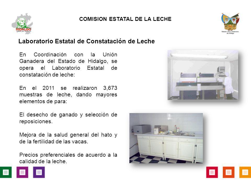 En Coordinación con la Unión Ganadera del Estado de Hidalgo, se opera el Laboratorio Estatal de constatación de leche: En el 2011 se realizaron 3,673