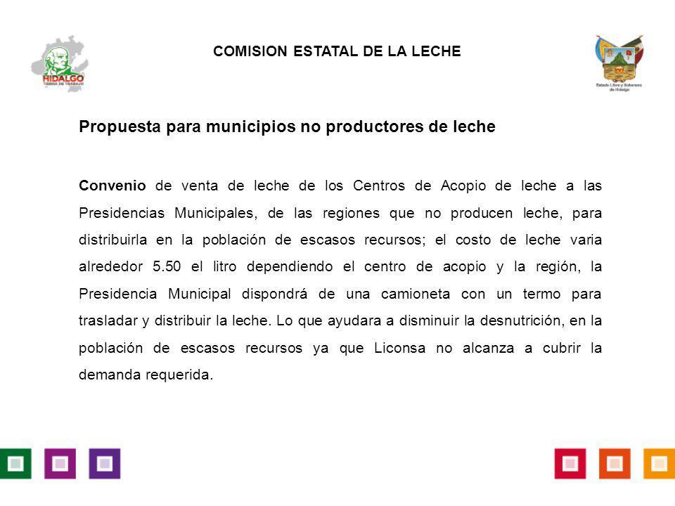 Propuesta para municipios no productores de leche Convenio de venta de leche de los Centros de Acopio de leche a las Presidencias Municipales, de las