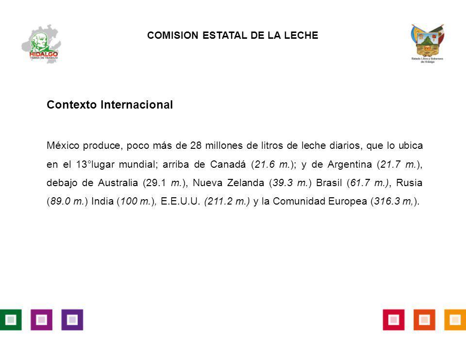 Contexto Internacional México produce, poco más de 28 millones de litros de leche diarios, que lo ubica en el 13°lugar mundial; arriba de Canadá (21.6