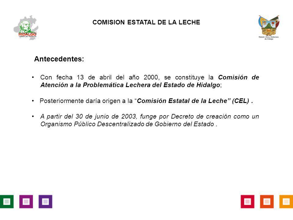 Antecedentes: Con fecha 13 de abril del año 2000, se constituye la Comisión de Atención a la Problemática Lechera del Estado de Hidalgo; Posteriorment