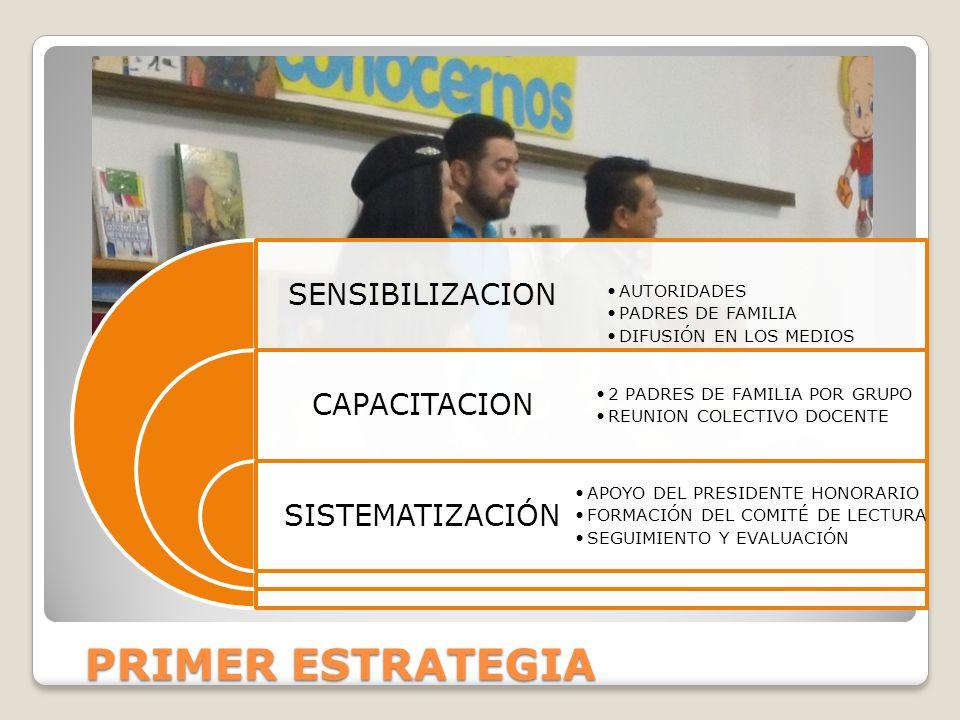 PRIMER ESTRATEGIA SENSIBILIZACION CAPACITACION SISTEMATIZACIÓN AUTORIDADES PADRES DE FAMILIA DIFUSIÓN EN LOS MEDIOS 2 PADRES DE FAMILIA POR GRUPO REUN