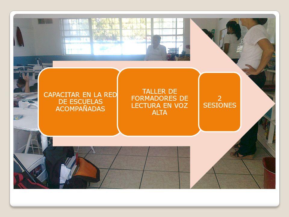 2ª. ESTRATEGIA CAPACITAR EN LA RED DE ESCUELAS ACOMPAÑADAS TALLER DE FORMADORES DE LECTURA EN VOZ ALTA 2 SESIONES