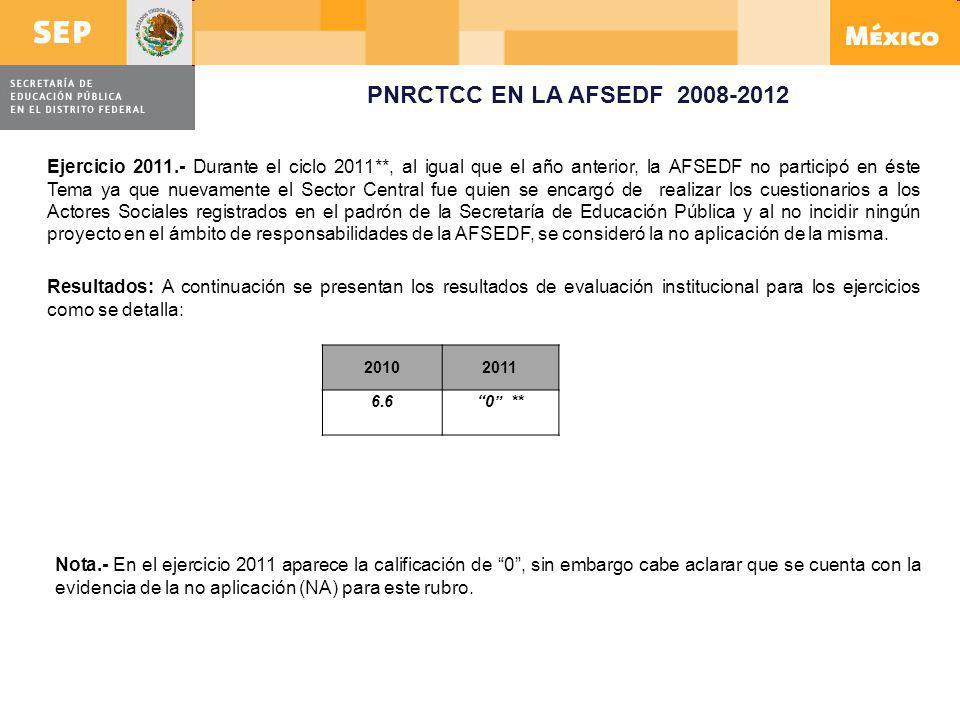 Ejercicio 2011.- Durante el ciclo 2011**, al igual que el año anterior, la AFSEDF no participó en éste Tema ya que nuevamente el Sector Central fue qu