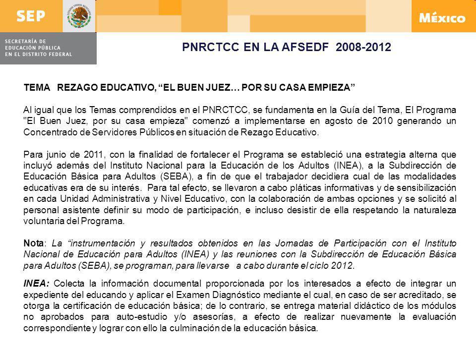 TEMA REZAGO EDUCATIVO, EL BUEN JUEZ… POR SU CASA EMPIEZA Al igual que los Temas comprendidos en el PNRCTCC, se fundamenta en la Guía del Tema, El Prog