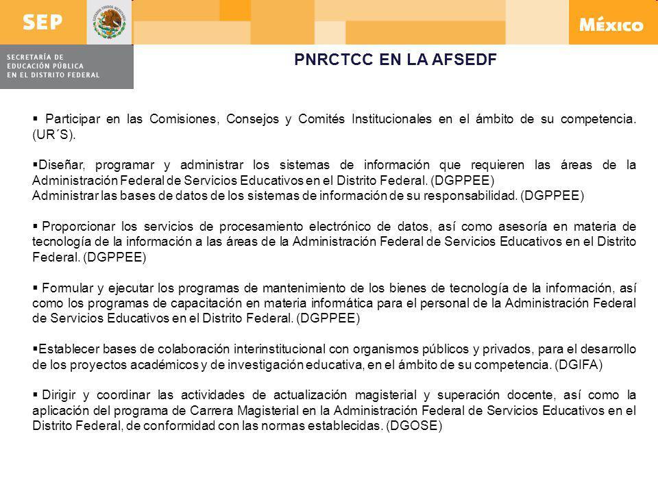 Participar en las Comisiones, Consejos y Comités Institucionales en el ámbito de su competencia. (UR´S). Diseñar, programar y administrar los sistemas