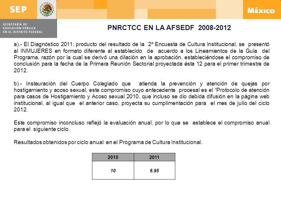 a).- El Diagnóstico 2011; producto del resultado de la 2ª Encuesta de Cultura Institucional, se presentó al INMUJERES en formato diferente al establec