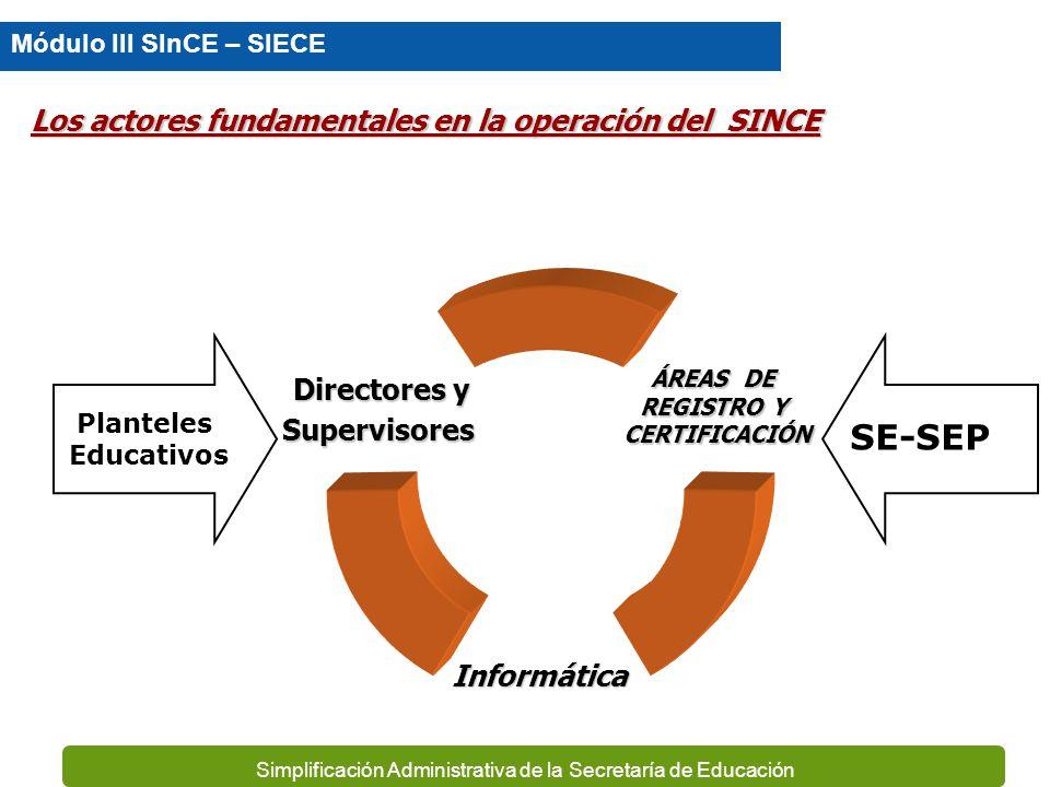 Simplificación Administrativa de la Secretaría de Educación REDUCCION DE TIEMPO REDUCCION DE COSTOS REDUCCION PAULATINA DE FORMATOS INDICADORES EN TIE