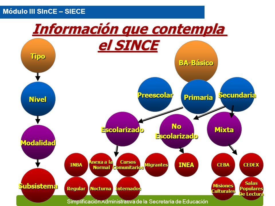 Simplificación Administrativa de la Secretaría de Educación El Esquema Conceptual del SINCE Módulo III SInCE – SIECE