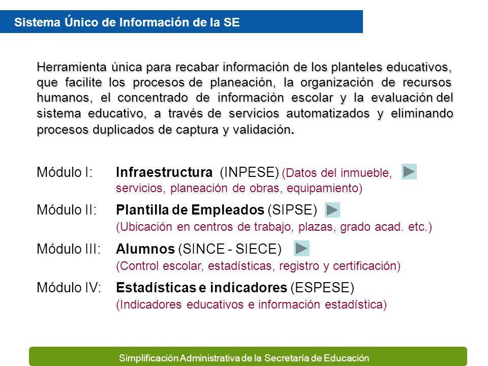 Simplificación Administrativa de la Secretaría de Educación Establece los procedimientos para que la información de control escolar sea la base de los reportes de las áreas de estadística.