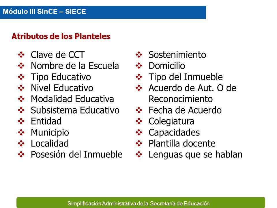 Simplificación Administrativa de la Secretaría de Educación Atributos de los Alumnos CURP Apellido(s) y Nombre(s) Edad Género Entidad de Nacimiento Na