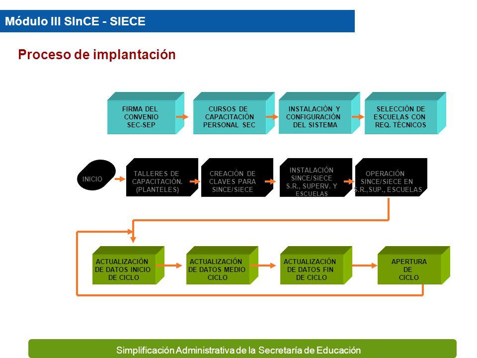 Simplificación Administrativa de la Secretaría de Educación Calificación por asignatura bimestral Calificación por asignatura anual Promedios por grad