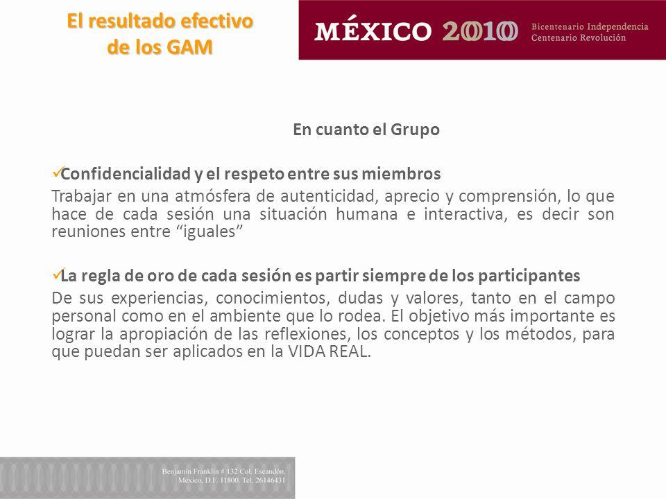 El resultado efectivo El resultado efectivo de los GAM de los GAM En cuanto el Grupo Confidencialidad y el respeto entre sus miembros Trabajar en una