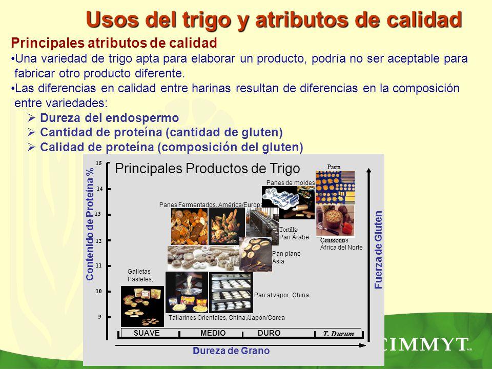 Principales atributos de calidad Una variedad de trigo apta para elaborar un producto, podría no ser aceptable para fabricar otro producto diferente.