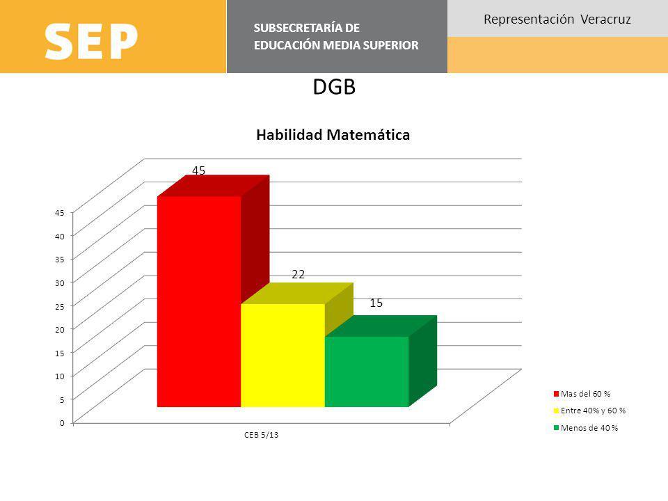 SUBSECRETARÍA DE EDUCACIÓN MEDIA SUPERIOR Representación Veracruz DGB